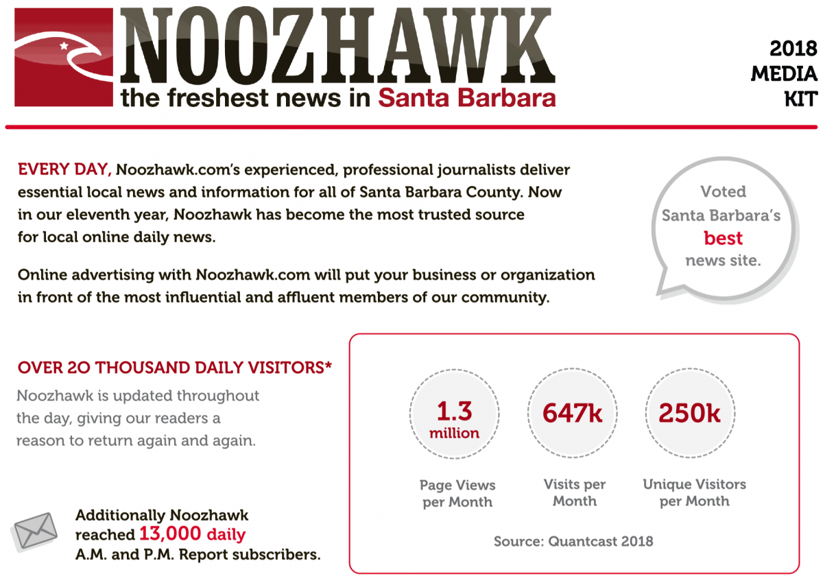 Screenshot of Noozhawk Media Kit
